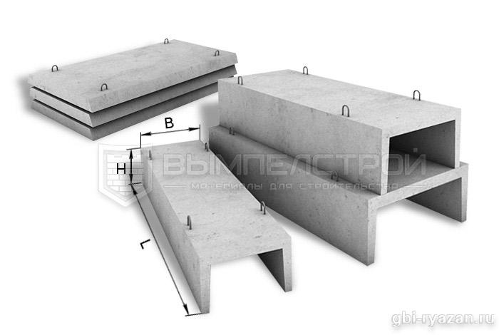 Плиты железобетонные для теплотрасс расход арматуры в железобетонных